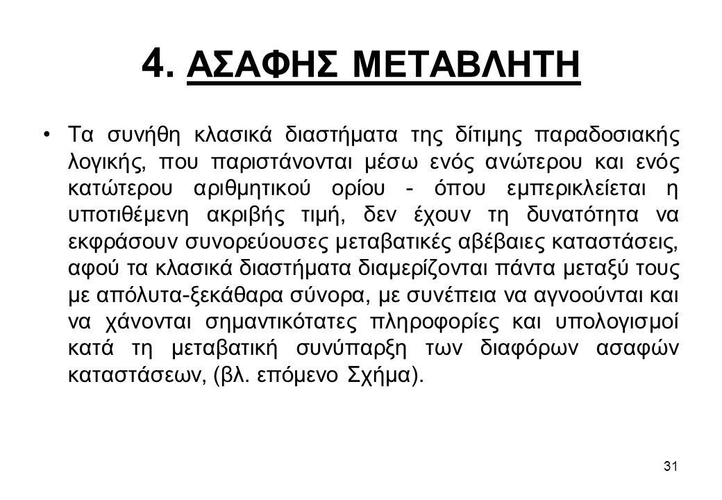 4. ΑΣΑΦΗΣ ΜΕΤΑΒΛΗΤΗ