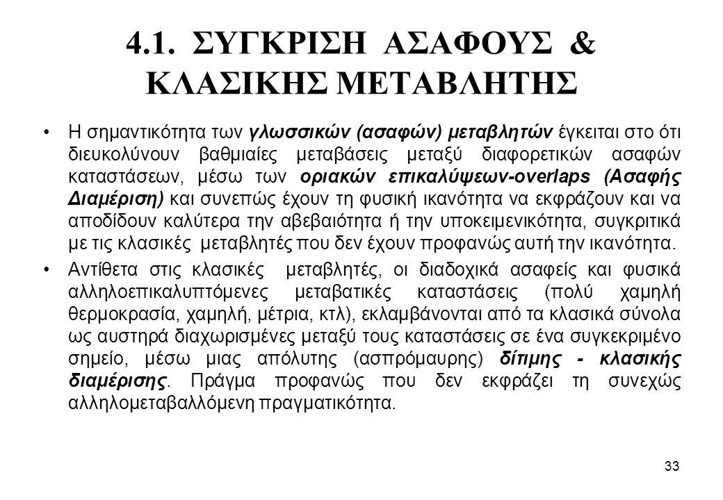 4.1. ΣΥΓΚΡΙΣΗ ΑΣΑΦΟΥΣ & ΚΛΑΣΙΚΗΣ ΜΕΤΑΒΛΗΤΗΣ