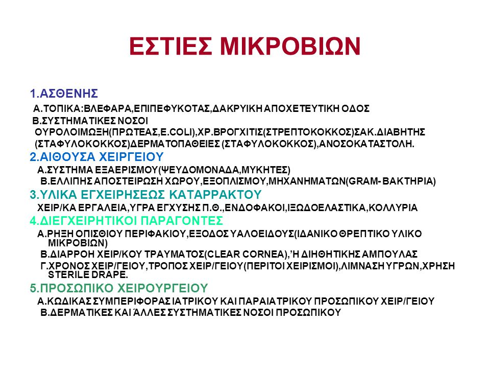 ΕΣΤΙΕΣ ΜΙΚΡΟΒΙΩΝ 1.ΑΣΘΕΝΗΣ