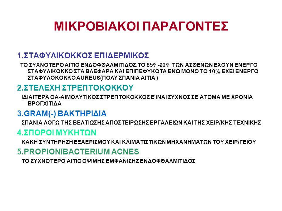ΜΙΚΡΟΒΙΑΚΟΙ ΠΑΡΑΓΟΝΤΕΣ