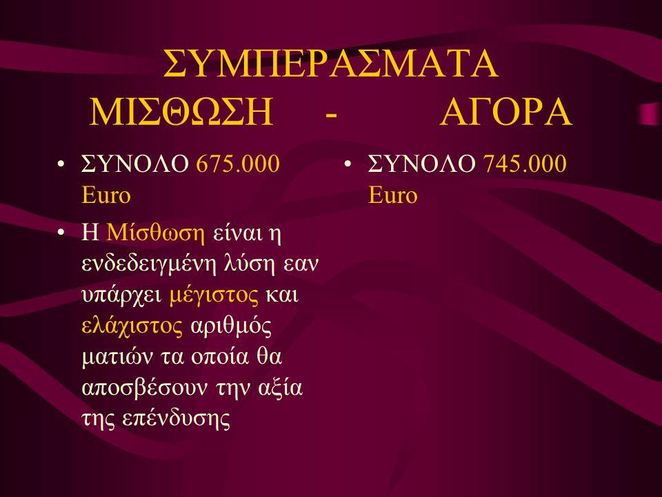 ΣΥΜΠΕΡΑΣΜΑΤΑ ΜΙΣΘΩΣΗ - ΑΓΟΡΑ