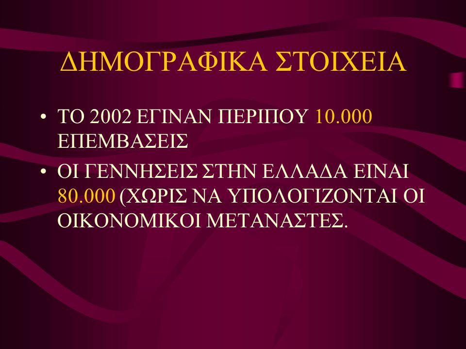 ΔΗΜΟΓΡΑΦΙΚΑ ΣΤΟΙΧΕΙΑ ΤΟ 2002 ΕΓΙΝΑΝ ΠΕΡΙΠΟΥ 10.000 ΕΠΕΜΒΑΣΕΙΣ