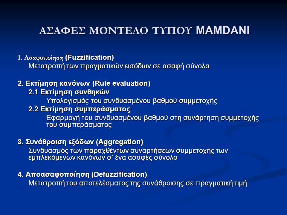 ΑΣΑΦΕΣ ΜΟΝΤΕΛΟ ΤΥΠΟΥ MAMDANI