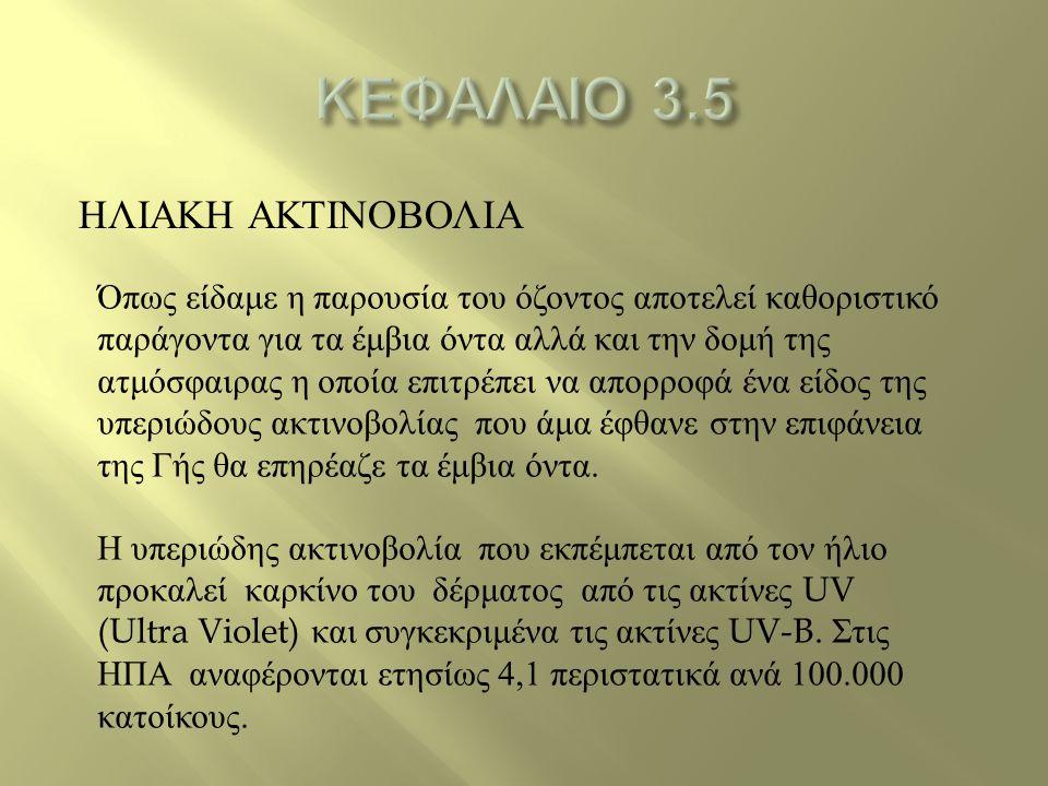 ΚΕΦΑΛΑΙΟ 3.5 ΗΛΙΑΚΗ ΑΚΤΙΝΟΒΟΛΙΑ