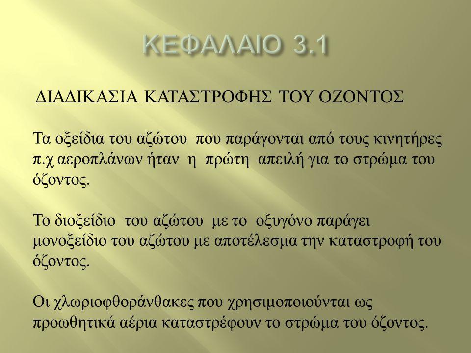 ΚΕΦΑΛΑΙΟ 3.1 ΔΙΑΔΙΚΑΣΙΑ ΚΑΤΑΣΤΡΟΦΗΣ ΤΟΥ ΟΖΟΝΤΟΣ