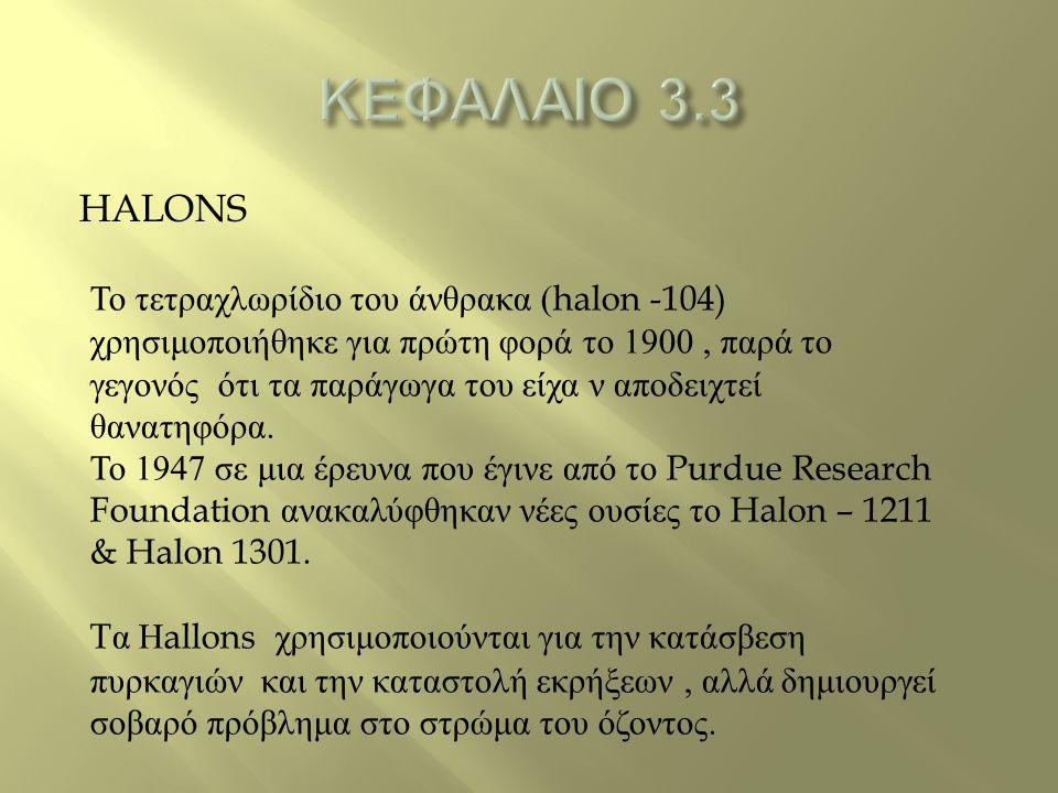 ΚΕΦΑΛΑΙΟ 3.3 HALONS.
