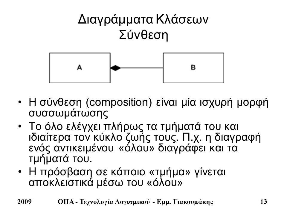 Διαγράμματα Κλάσεων Σύνθεση
