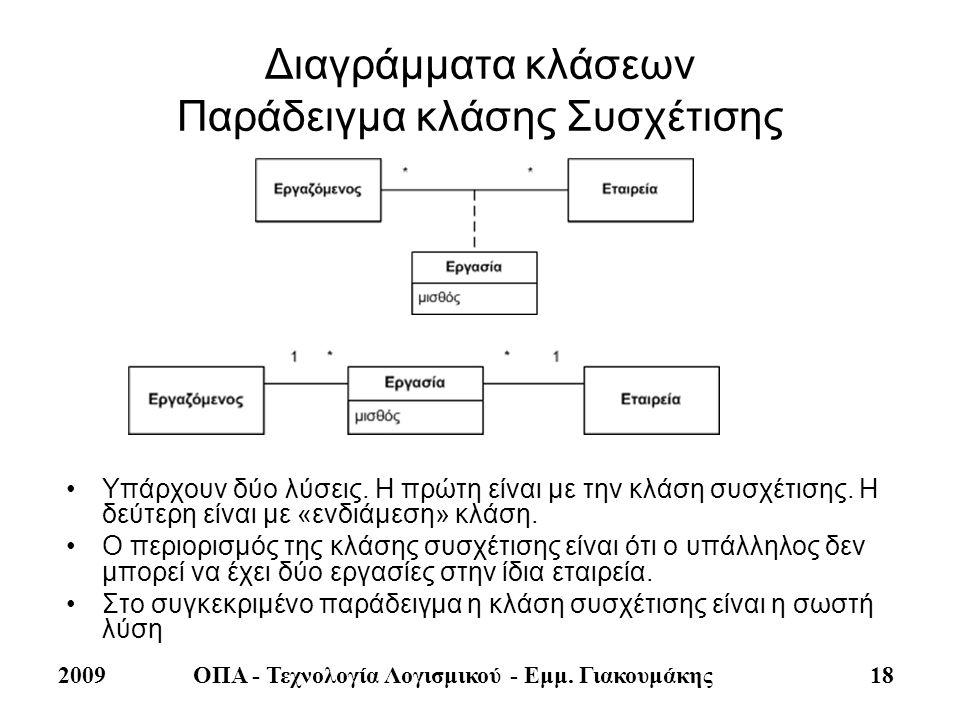 Διαγράμματα κλάσεων Παράδειγμα κλάσης Συσχέτισης