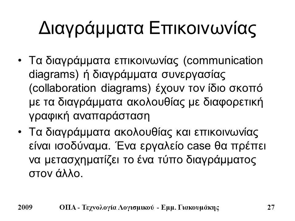 Διαγράμματα Επικοινωνίας