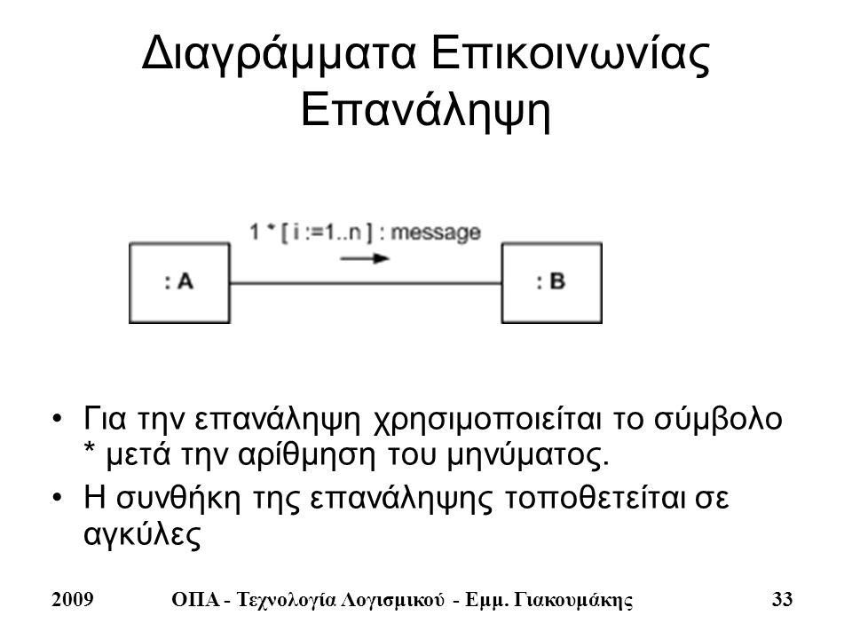 Διαγράμματα Επικοινωνίας Επανάληψη