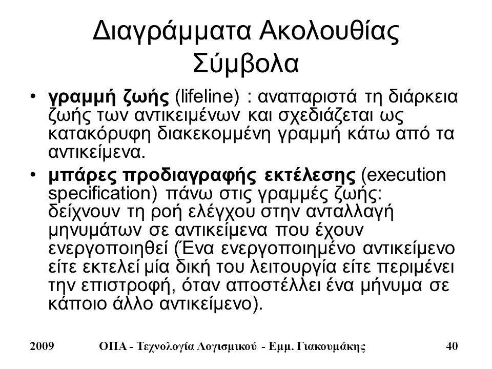 Διαγράμματα Ακολουθίας Σύμβολα