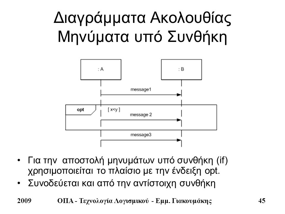 Διαγράμματα Ακολουθίας Μηνύματα υπό Συνθήκη