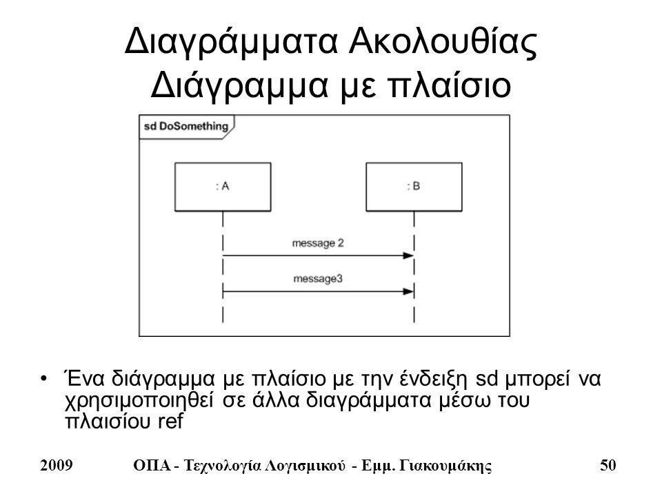 Διαγράμματα Ακολουθίας Διάγραμμα με πλαίσιο
