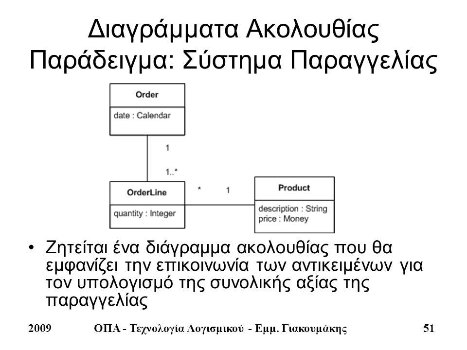 Διαγράμματα Ακολουθίας Παράδειγμα: Σύστημα Παραγγελίας