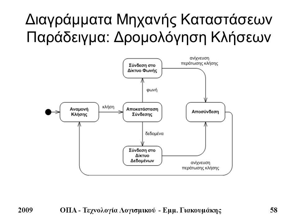 Διαγράμματα Μηχανής Καταστάσεων Παράδειγμα: Δρομολόγηση Κλήσεων