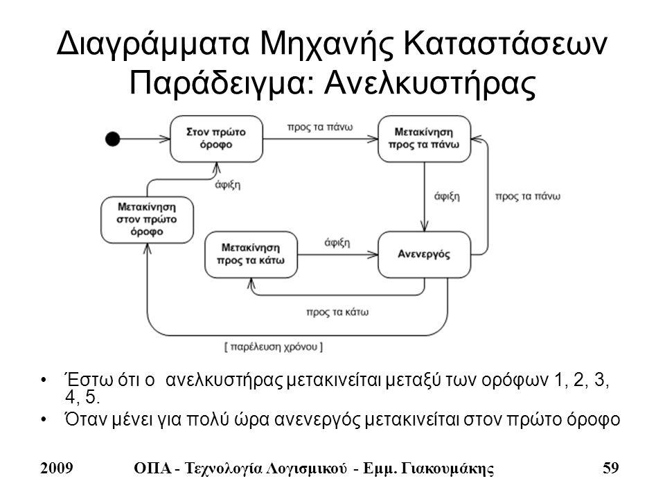 Διαγράμματα Μηχανής Καταστάσεων Παράδειγμα: Ανελκυστήρας