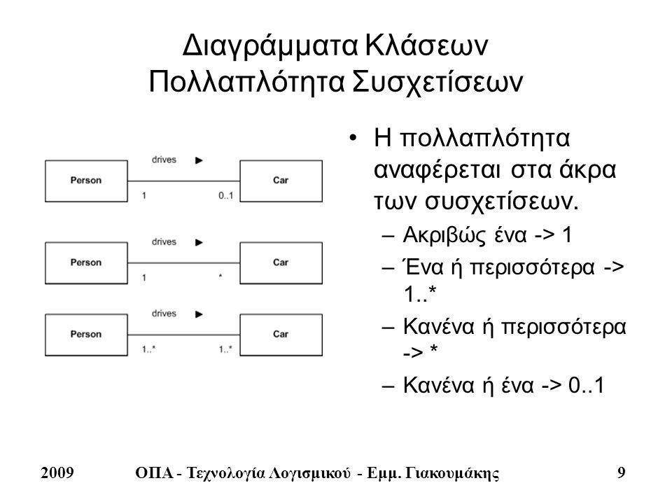 Διαγράμματα Κλάσεων Πολλαπλότητα Συσχετίσεων