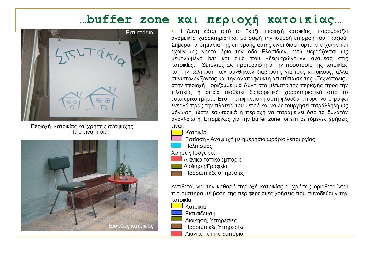 …buffer zone και περιοχή κατοικίας…