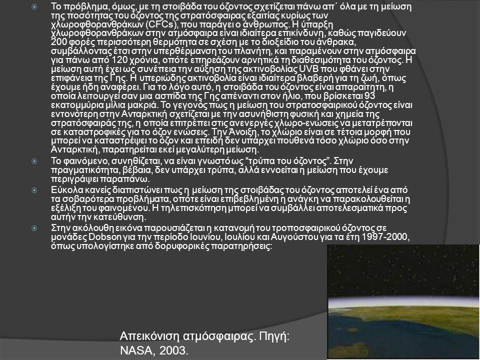 Απεικόνιση ατμόσφαιρας. Πηγή: NASA, 2003.
