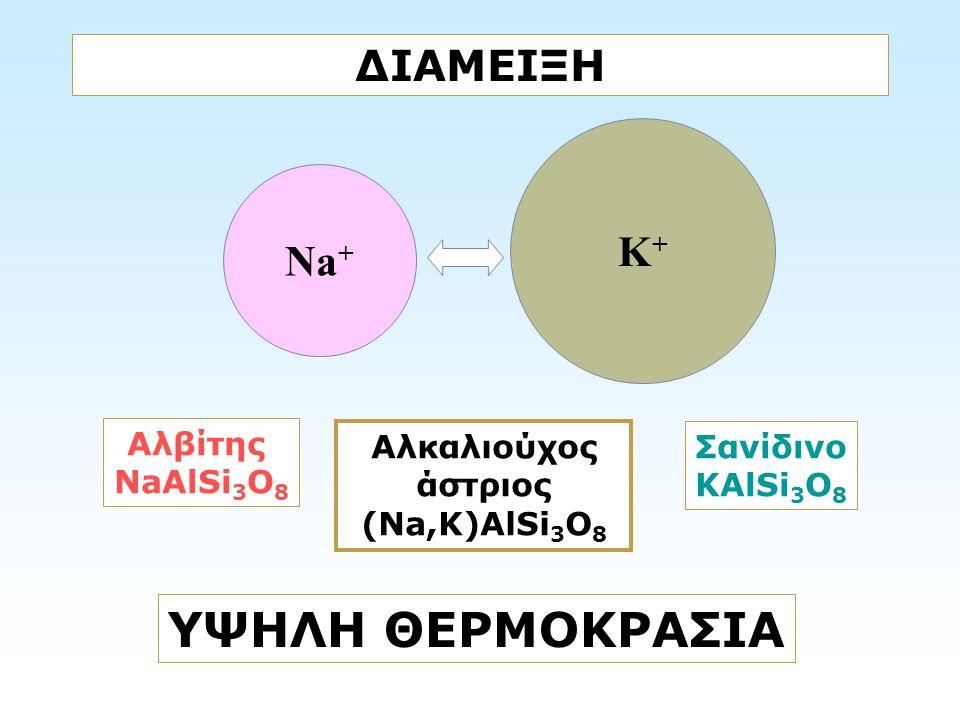 ΥΨΗΛΗ ΘΕΡΜΟΚΡΑΣΙΑ ΔΙΑΜΕΙΞΗ K+ Na+ Αλβίτης NaAlSi3O8