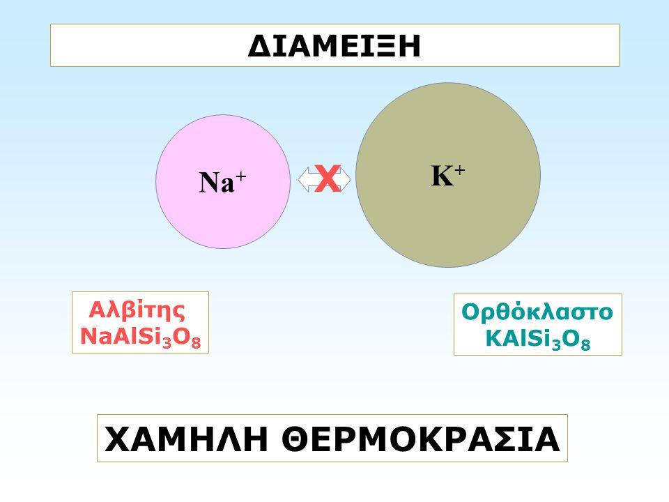 Χ ΧΑΜΗΛΗ ΘΕΡΜΟΚΡΑΣΙΑ ΔΙΑΜΕΙΞΗ K+ Na+ Αλβίτης Ορθόκλαστο NaAlSi3O8