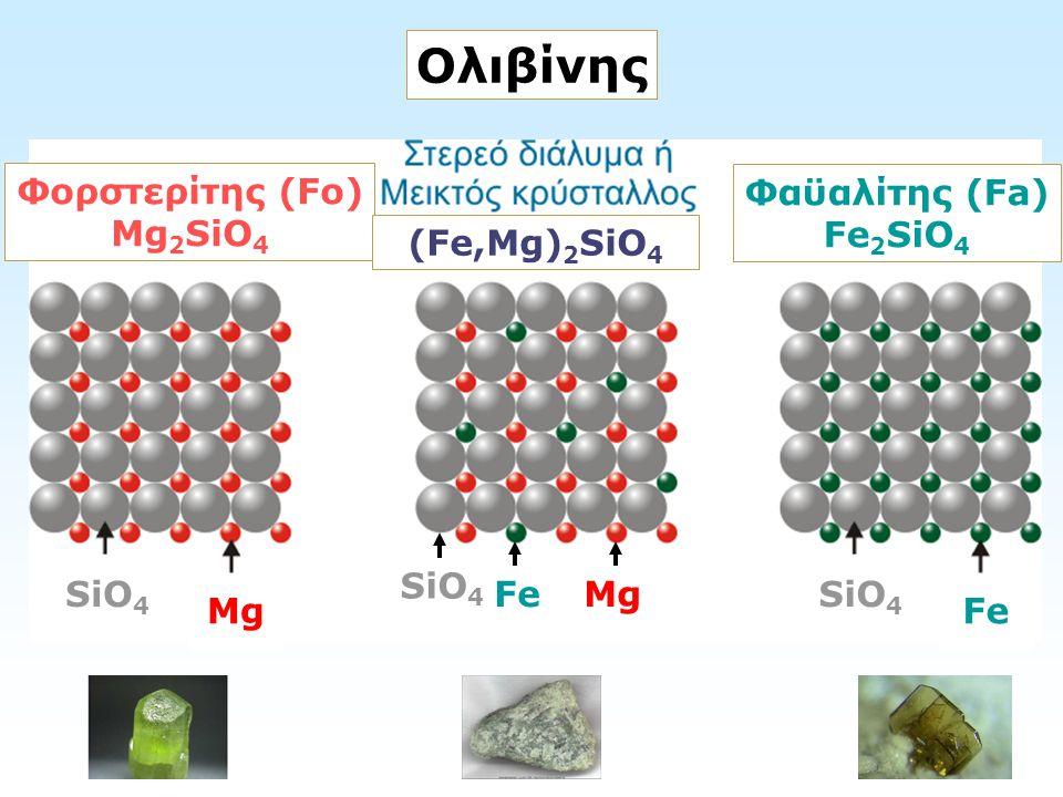 Ολιβίνης Φορστερίτης (Fo) Mg2SiO4 Φαϋαλίτης (Fa) Fe2SiO4 (Fe,Mg)2SiO4