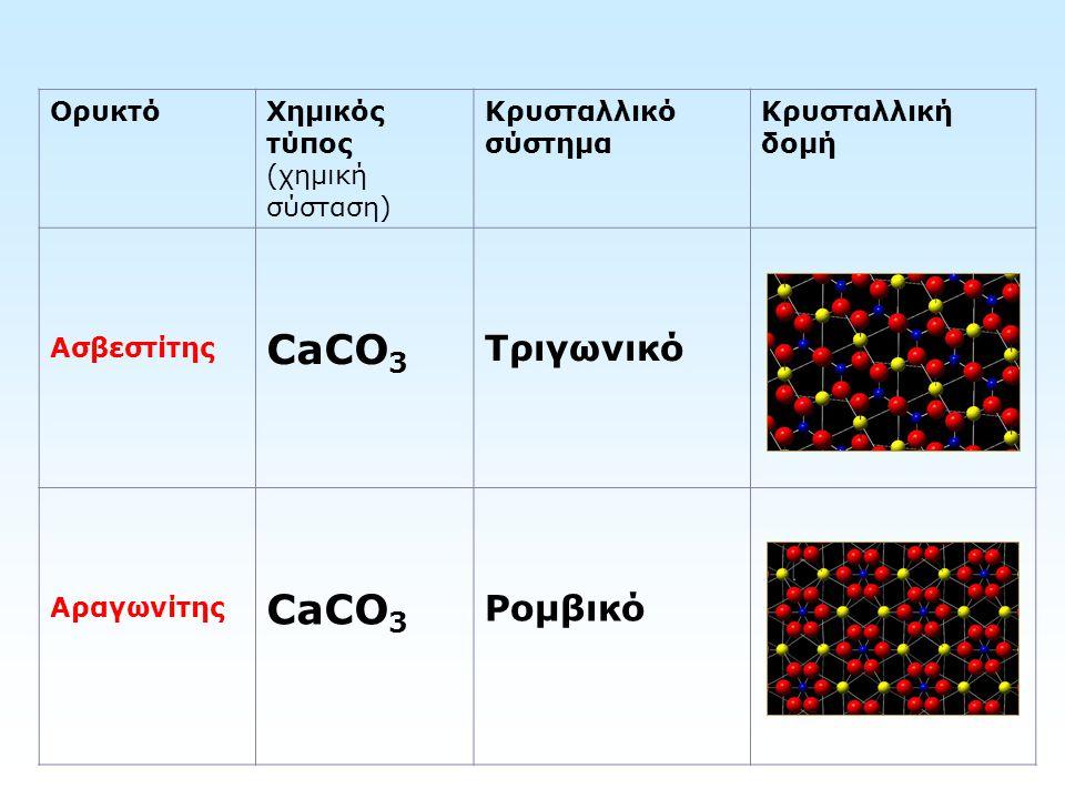 CaCO3 Τριγωνικό Ρομβικό Ορυκτό Χημικός τύπος (χημική σύσταση)