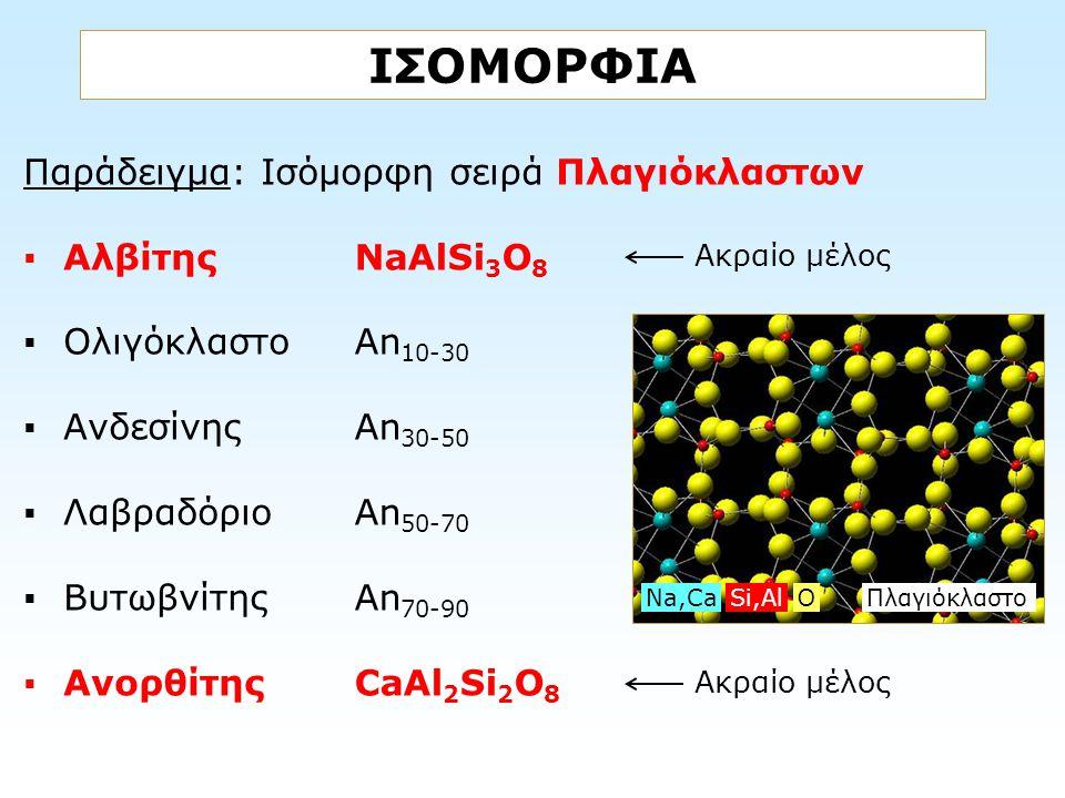 ΙΣΟΜΟΡΦΙΑ Παράδειγμα: Ισόμορφη σειρά Πλαγιόκλαστων Αλβίτης Ολιγόκλαστο
