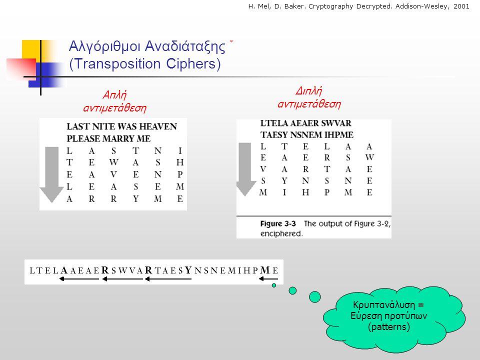 Αλγόριθμοι Αναδιάταξης (Transposition Ciphers)