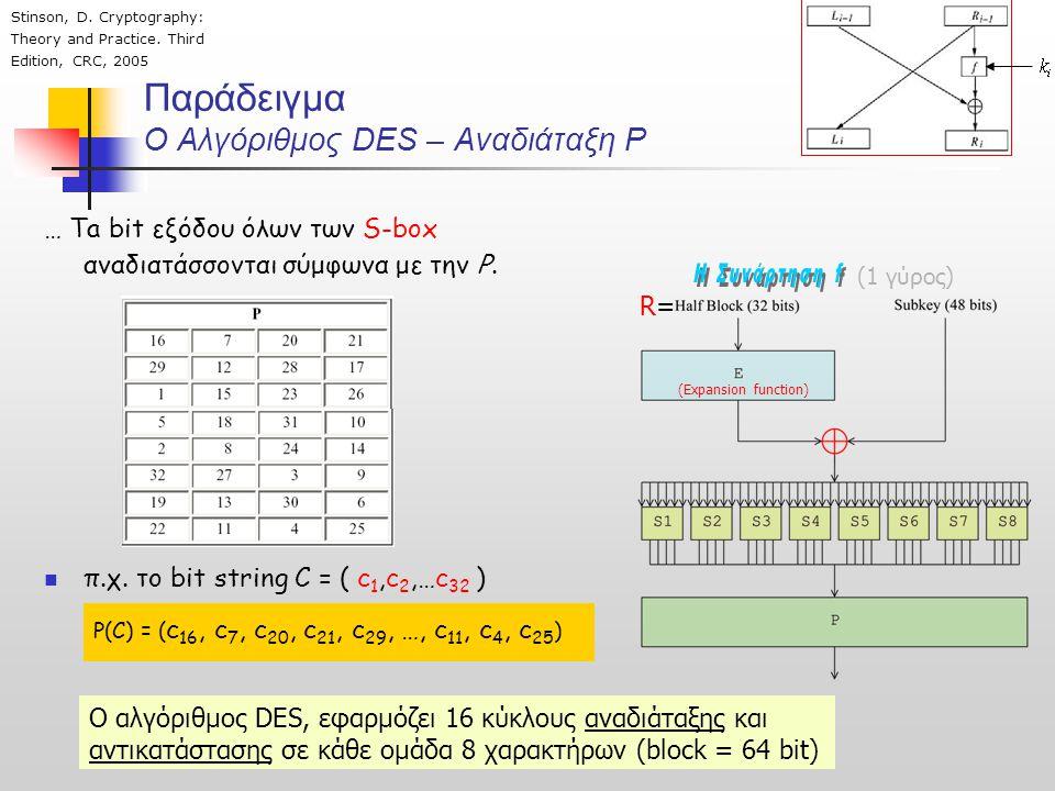 Παράδειγμα Ο Αλγόριθμος DES – Αναδιάταξη P