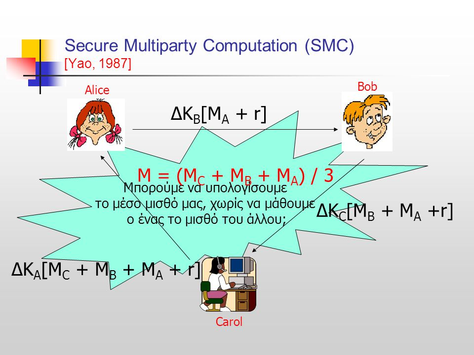 Secure Multiparty Computation (SMC) [Yao, 1987]