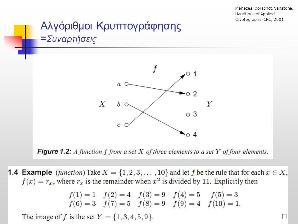 Αλγόριθμοι Κρυπτογράφησης =Συναρτήσεις