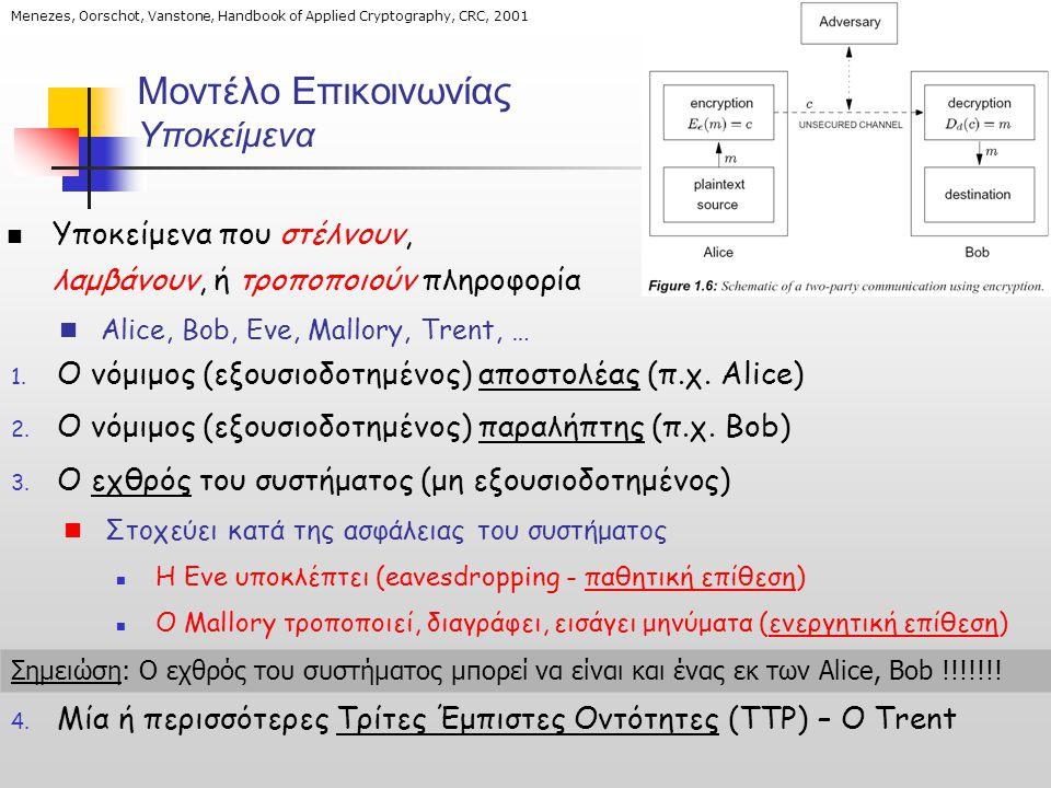 Μοντέλο Επικοινωνίας Υποκείμενα