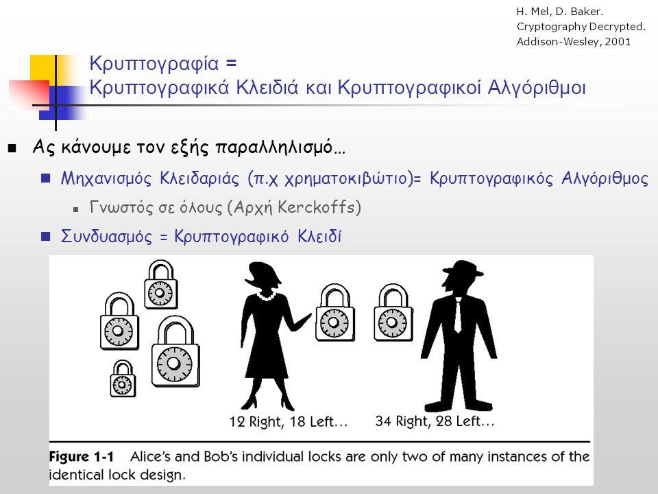 Κρυπτογραφία = Κρυπτογραφικά Κλειδιά και Κρυπτογραφικοί Αλγόριθμοι