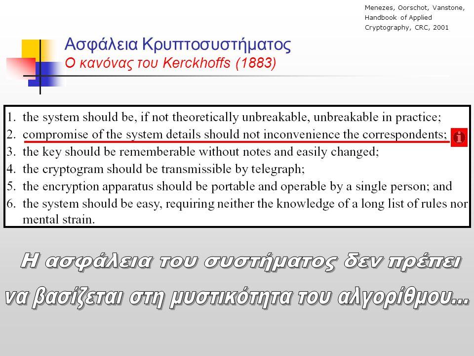 Ασφάλεια Κρυπτοσυστήματος O κανόνας του Kerckhoffs (1883)