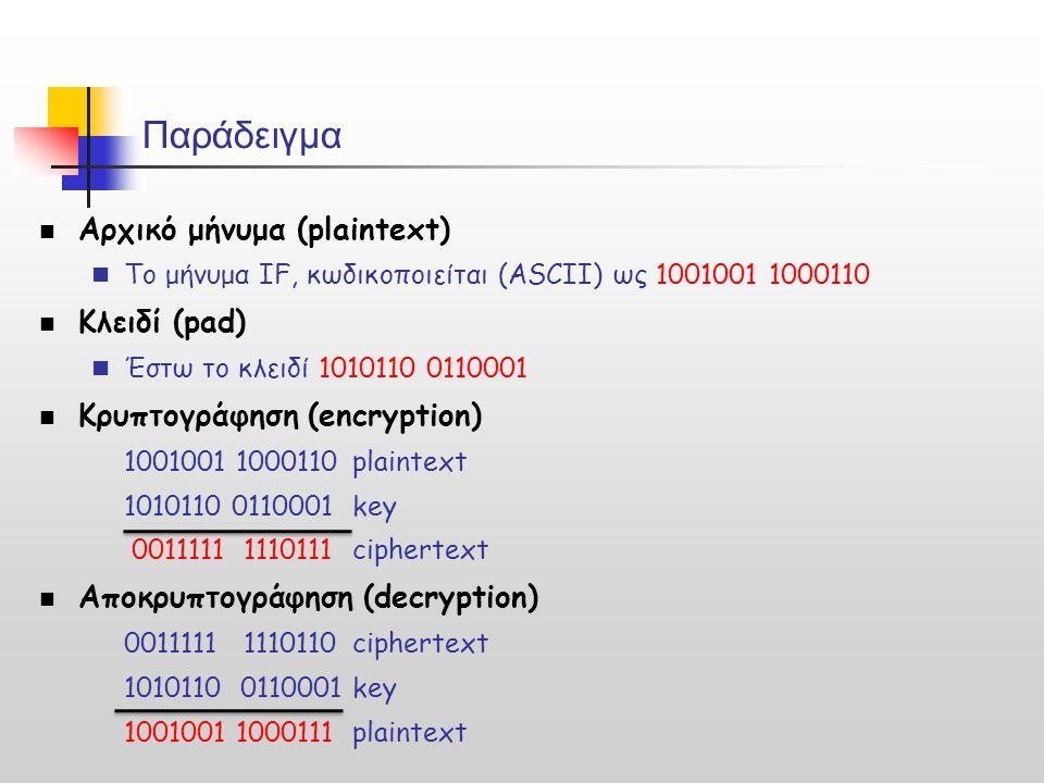 Παράδειγμα Αρχικό μήνυμα (plaintext) Κλειδί (pad)