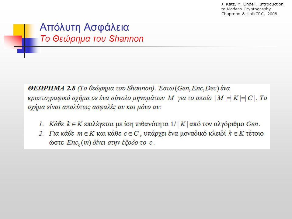 Απόλυτη Ασφάλεια Το Θεώρημα του Shannon
