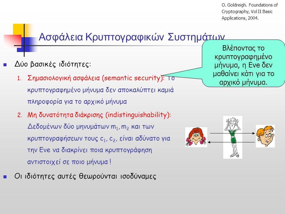Ασφάλεια Κρυπτογραφικών Συστημάτων