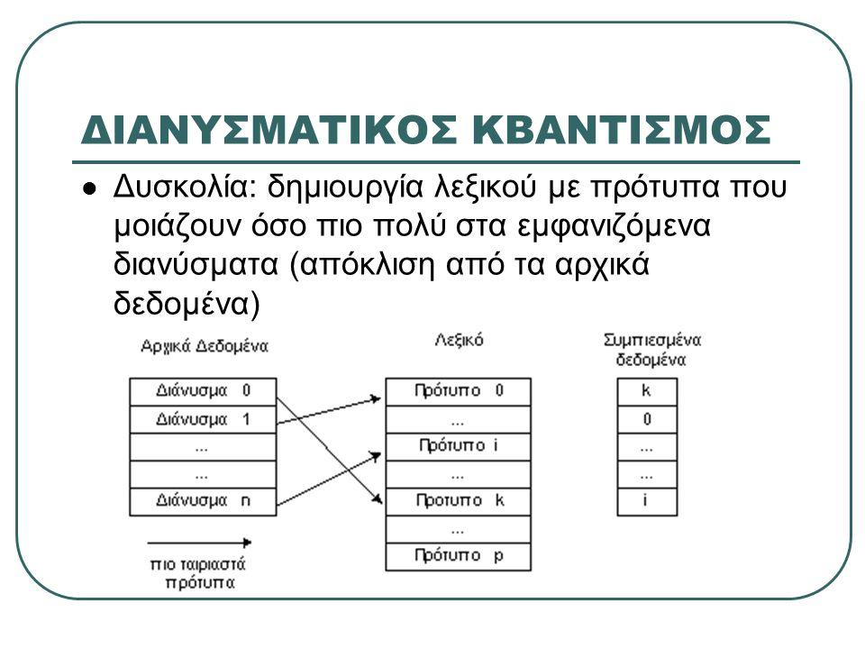 ΔΙΑΝΥΣΜΑΤΙΚΟΣ ΚΒΑΝΤΙΣΜΟΣ