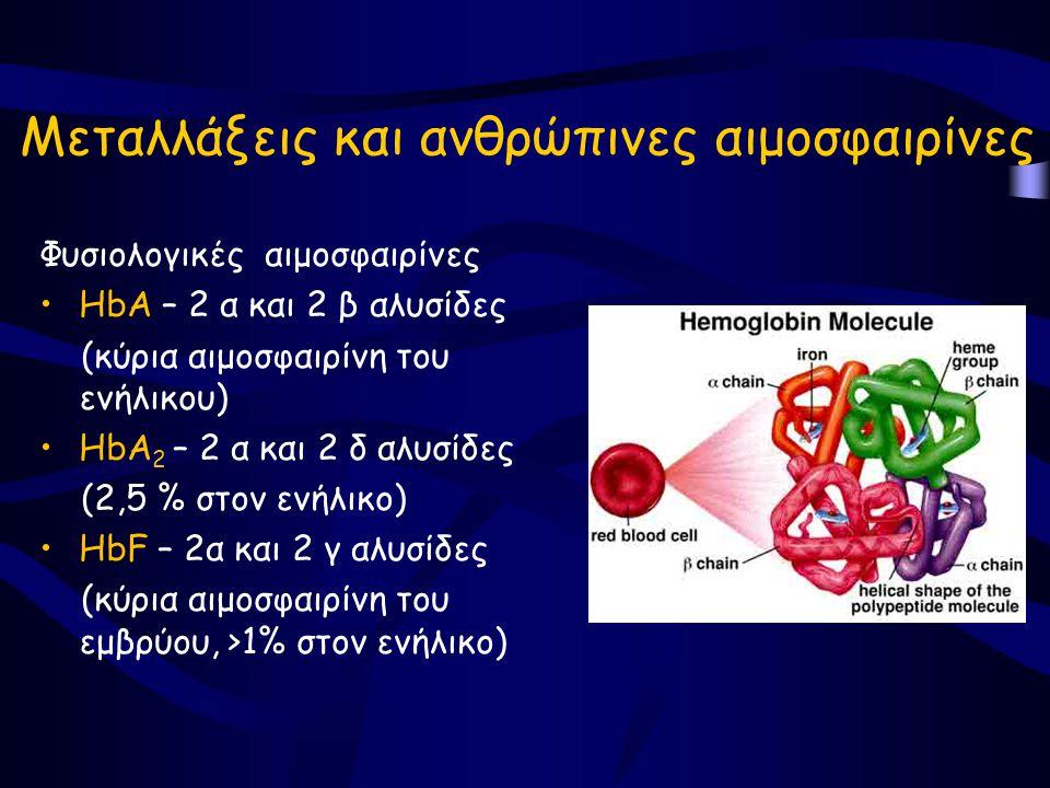 Μεταλλάξεις και ανθρώπινες αιμοσφαιρίνες