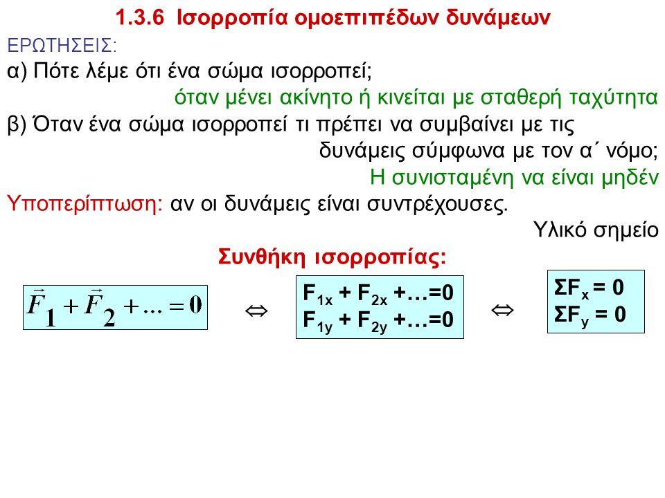 1.3.6 Ισορροπία ομοεπιπέδων δυνάμεων