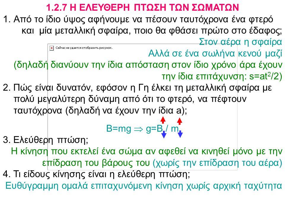 1.2.7 Η ΕΛΕΥΘΕΡΗ ΠΤΩΣΗ ΤΩΝ ΣΩΜΑΤΩΝ
