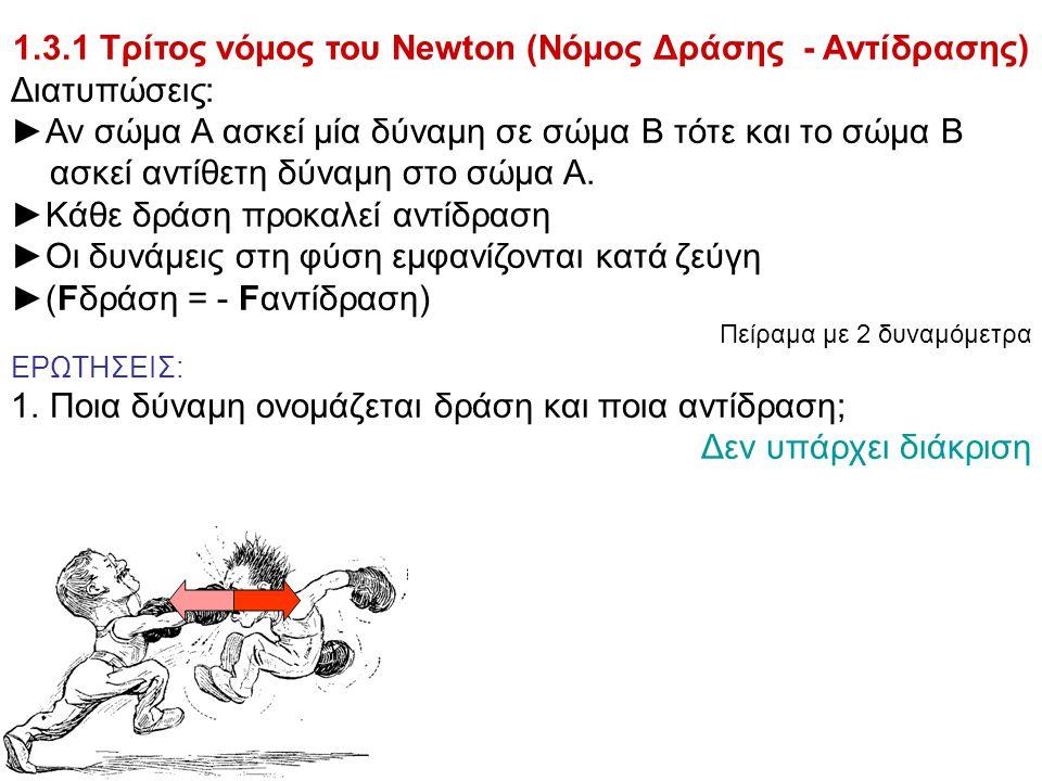 1.3.1 Τρίτος νόμος του Newton (Νόμος Δράσης - Αντίδρασης)
