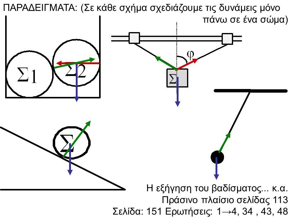 ΠΑΡΑΔΕΙΓΜΑΤΑ: (Σε κάθε σχήμα σχεδιάζουμε τις δυνάμεις μόνο