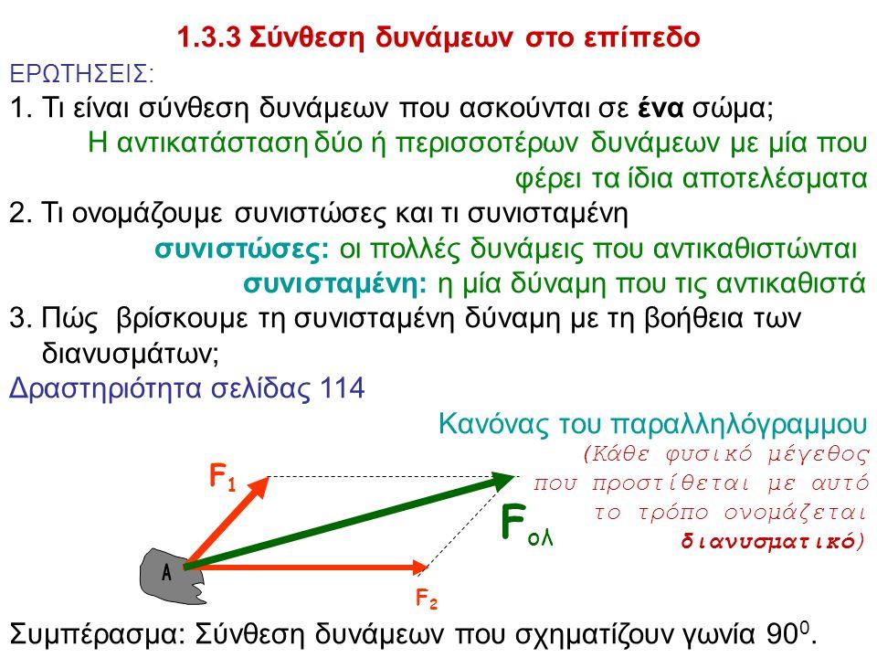 1.3.3 Σύνθεση δυνάμεων στο επίπεδο
