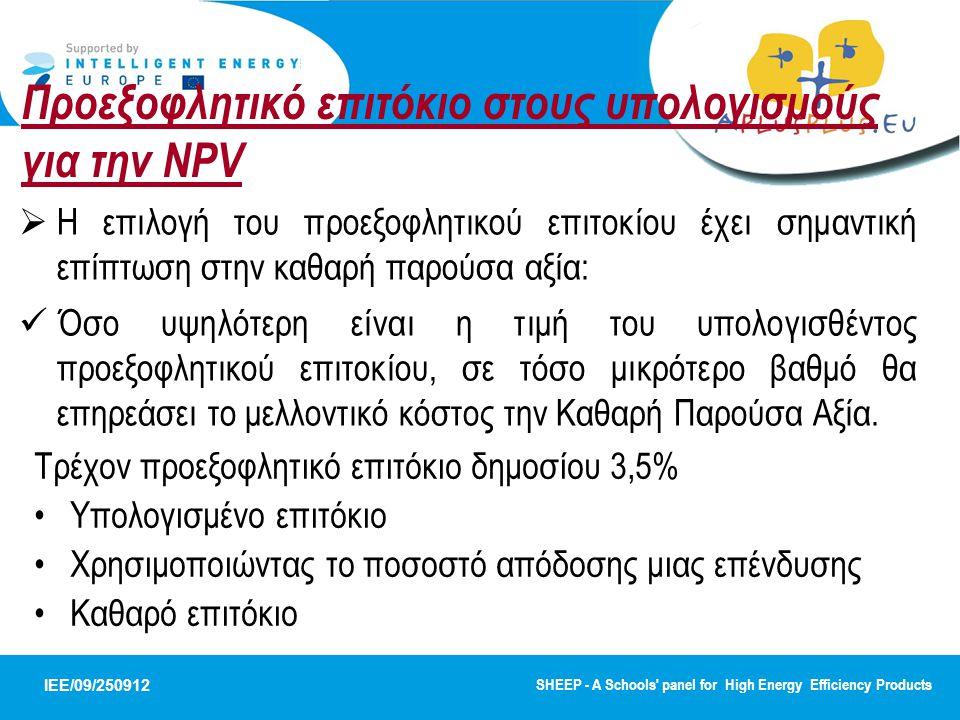 Προεξοφλητικό επιτόκιο στους υπολογισμούς για την NPV