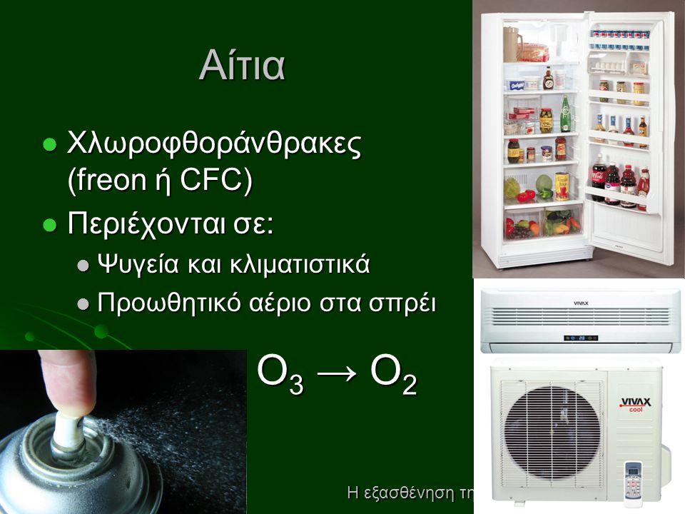 Αίτια Ο3 → Ο2 Χλωροφθοράνθρακες (freon ή CFC) Περιέχονται σε: