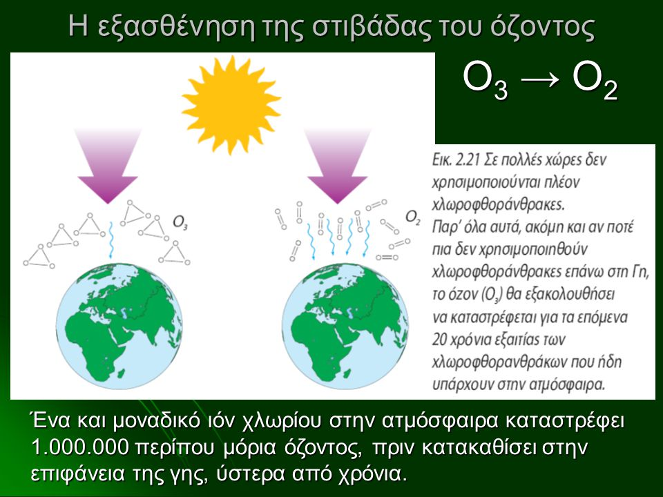 Η εξασθένηση της στιβάδας του όζοντος