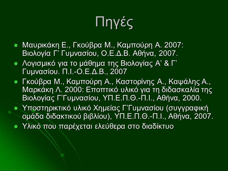 Πηγές Μαυρικάκη Ε., Γκούβρα Μ., Καμπούρη Α. 2007: Βιολογία Γ' Γυμνασίου, Ο.Ε.Δ.Β. Αθήνα, 2007.