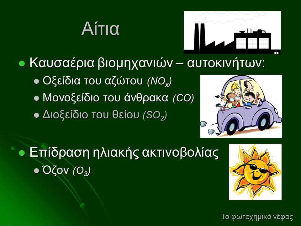 Αίτια Καυσαέρια βιομηχανιών – αυτοκινήτων: